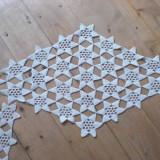 Mileuri - tesatura textila