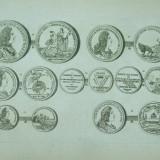 Colectii - Gravura circa 1820 monede Ungaria Imparatul Carol VI