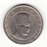 Turcia 100 bin lira 2001, Europa