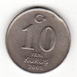 Turcia 10 yeni kurus 2005, Europa