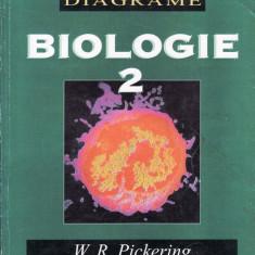 BIOLOGIE 2 RECAPITULARI PRIN DIAGRAME de W.P. PICKERING ED. ALL - Carte Biologie