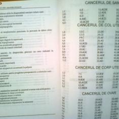 Teste grila pentru examenul de rezidentiat, specialitati Chirurgicale, vol.II - Carte Chirurgie