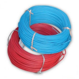 Cablu electric - Conductor FY (H07V-U) rosu - 1.5 mmp