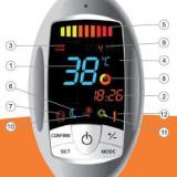 Boiler electric Ferroli TDG 80