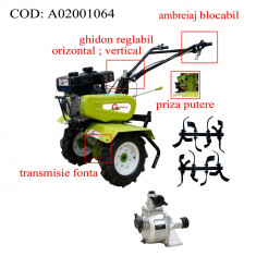 Gardelina Motocultor A02001064, 7 CP, freze, roti cauciuc, pompa apa, 700-1000 mm